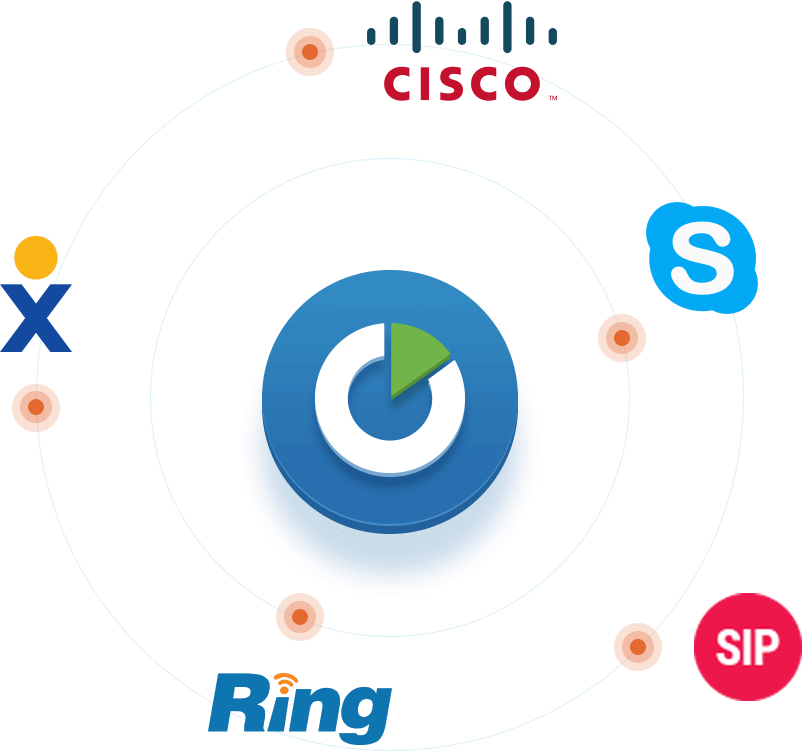 RingResponse communication solutions